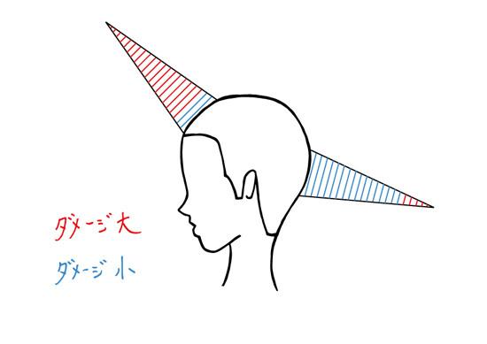 201702061